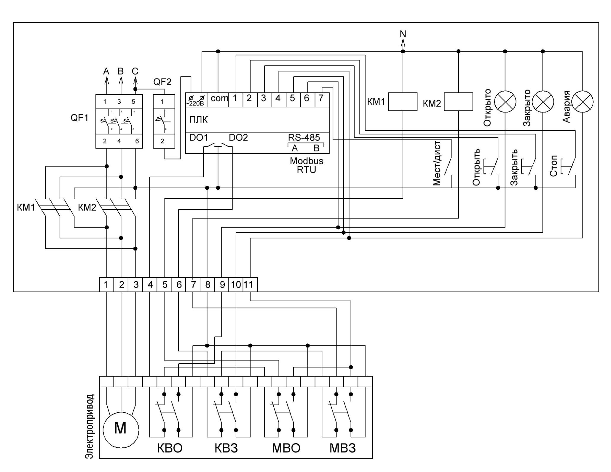 КШУ на магнитных пускателях с контроллером и интерфейсом RS-485 для запорной арматуры